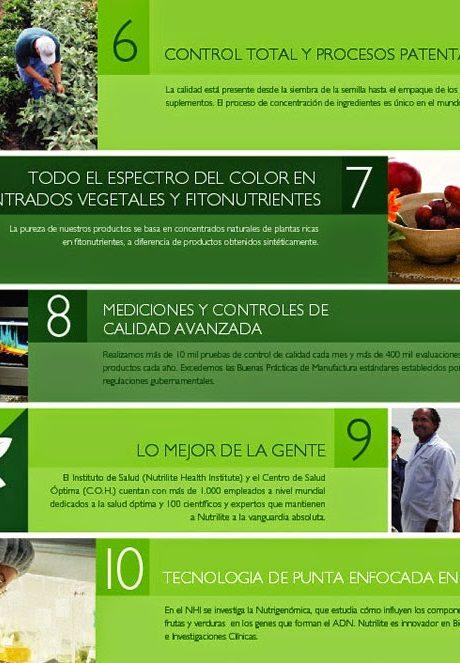10 razones nutrilite